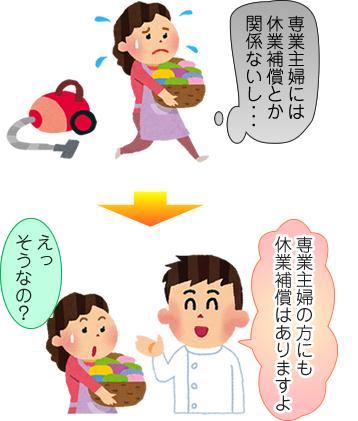 福岡交通事故治療専業主婦イメージ